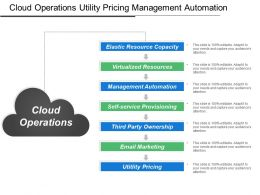 Cloud Operations Utility Pricing Management Automation