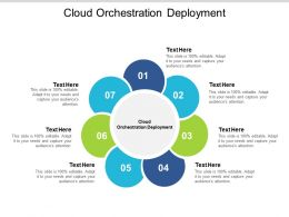 Cloud Orchestration Deployment Ppt Powerpoint Presentation Ideas Examples Cpb
