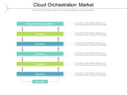 Cloud Orchestration Market Ppt Powerpoint Presentation Outline Tips Cpb