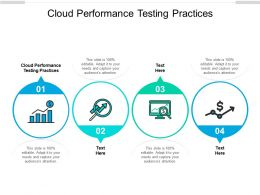 Cloud Performance Testing Practices Ppt Powerpoint Presentation Model Show Cpb