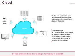 Cloud Ppt Ideas Graphics Pictures
