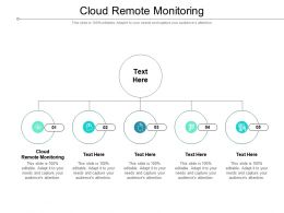 Cloud Remote Monitoring Ppt Powerpoint Presentation Show Samples Cpb