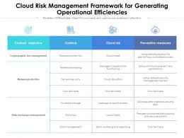 Cloud Risk Management Framework For Generating Operational Efficiencies