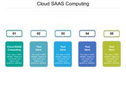 Cloud SAAS Computing Ppt Powerpoint Presentation Summary Model Cpb