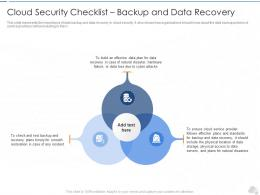 Cloud Security IT Cloud Security Checklist Backup And Data Recovery Ppt Grid