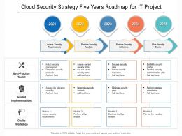 Cloud Security Strategy Five Years Roadmap For IT Project