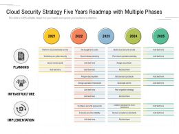 Cloud Security Strategy Five Years Roadmap With Multiple Phases