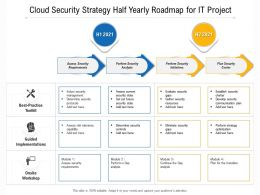 Cloud Security Strategy Half Yearly Roadmap For IT Project