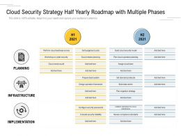 Cloud Security Strategy Half Yearly Roadmap With Multiple Phases