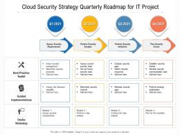 Cloud Security Strategy Quarterly Roadmap For IT Project