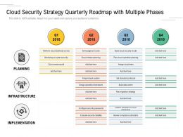 Cloud Security Strategy Quarterly Roadmap With Multiple Phases