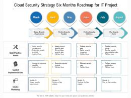 Cloud Security Strategy Six Months Roadmap For IT Project