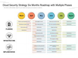 Cloud Security Strategy Six Months Roadmap With Multiple Phases