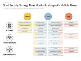 Cloud Security Strategy Three Months Roadmap With Multiple Phases
