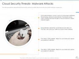 Cloud Security Threats Malware Attacks Cloud Security IT Ppt Infographics