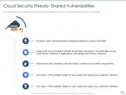 Cloud Security Threats Shared Vulnerabilities Cloud Security IT Ppt Elements