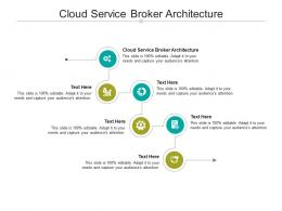 Cloud Service Broker Architecture Ppt Powerpoint Presentation Infographics Gridlines Cpb