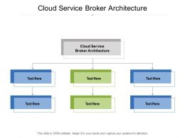 Cloud Service Broker Architecture Ppt Powerpoint Presentation Layouts Deck Cpb