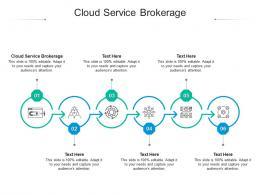 Cloud Service Brokerage Ppt Powerpoint Presentation File Model Cpb