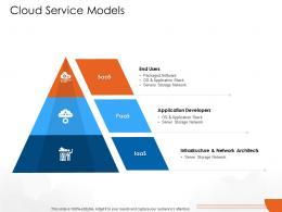 Cloud Service Models Cloud Computing Ppt Background