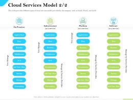 Cloud Service Providers Cloud Services Model Infrastructure Software Ppt Outline