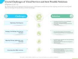 Cloud Service Providers Crucial Challenges Of Cloud Migrating Existing Applications Ppt Ideas