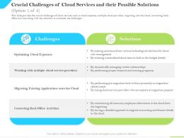 Cloud Service Providers Crucial Challenges Of Cloud Services Existing Applications Ppt Slides
