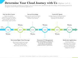 Cloud Service Providers Determine Your Cloud Journey Us Modernize Applications Ppt Ideas