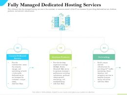 Cloud Service Providers Fully Managed Dedicated Hosting Services Database Products Ppt Slides