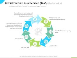 Cloud Service Providers Infrastructure As A Service Iaas Compute Resources Ppt Inspiration