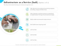 Cloud Service Providers Infrastructure As A Service Iaas Computing Model Ppt Infographics
