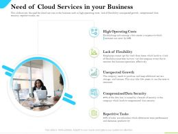 Cloud Service Providers Need Of Cloud Services In Your Business Unexpected Growth Ppt Gallery