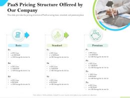 Cloud Service Providers Paas Pricing Structure Offered By Our Company Premium Ppt Icons