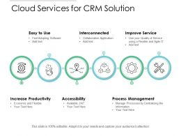 Cloud Services For CRM Solution
