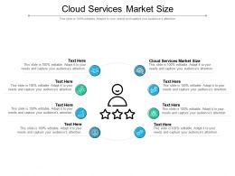 Cloud Services Market Size Ppt Powerpoint Presentation Gallery Smartart Cpb