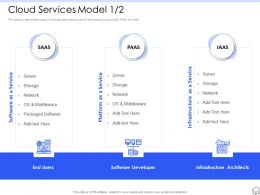 Cloud Services Model Storage Ppt Powerpoint Presentation Pictures