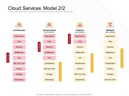 Cloud Services Model You Manage Ppt Powerpoint Presentation Layouts Examples