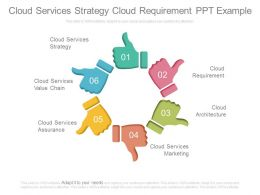 Cloud Services Strategy Cloud Requirement Ppt Example