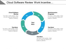 Cloud Software Review Work Incentive Programs Interesting Advertisements Cpb