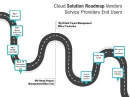 Cloud Solution Roadmap Vendors Service Providers End Users