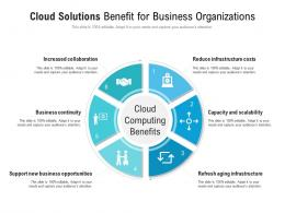 Cloud Solutions Benefit For Business Organizations