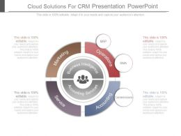 Cloud Solutions For Crm Presentation Powerpoint