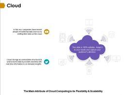Cloud Sources Information Ppt Powerpoint Presentation Graphics