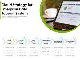 Cloud Startegy For Enterprise Data Support System