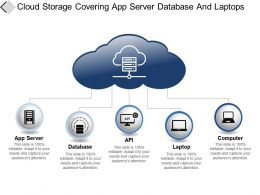 Cloud Storage Covering App Server Database And Laptops