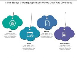 Cloud Storage Covering Applications Videos Music And Documents