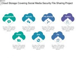 Cloud Storage Covering Social Media Security File Sharing Project