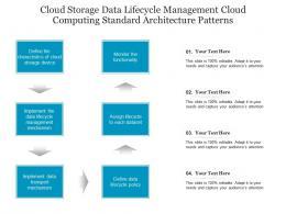 Cloud Storage Data Lifecycle Management Cloud Computing Standard Architecture Patterns Ppt Presentation Slide