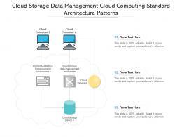 Cloud Storage Data Management Cloud Computing Standard Architecture Patterns Ppt Presentation Diagram