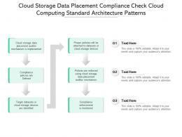 Cloud Storage Data Placement Compliance Check Cloud Computing Standard Architecture Patterns Ppt Diagram